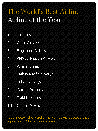 airline awards winners